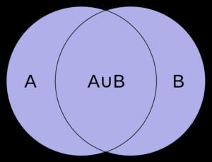 Unionen av A och B